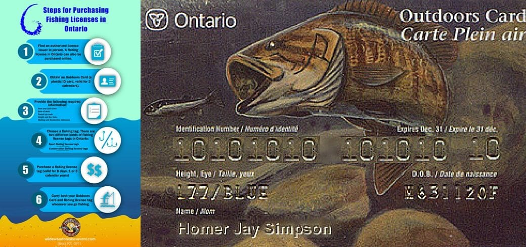 Fishing Licenses in Ontario